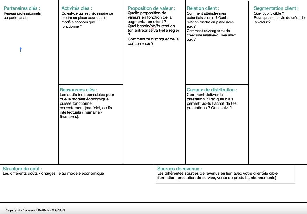 Business Model Canvas entreprise Durable